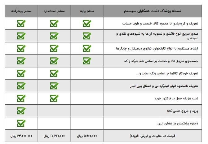 دشت نسخه پوشاک